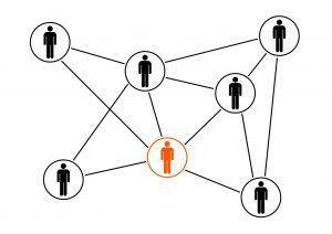 MBA profile development